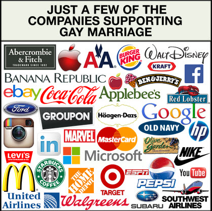 Pro homosexuality companies